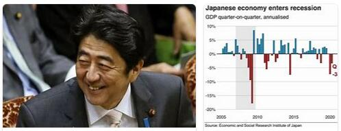 Japan Economy