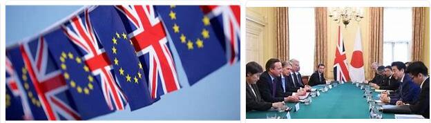 United Kingdom Foreign Policy